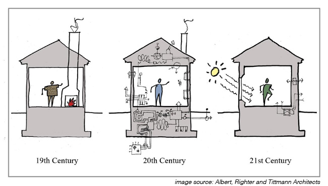 passive-house-illustrated-simplicity